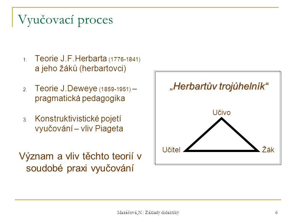 Mazáčová,N.: Základy didaktiky Vyučovací proces 1. Teorie J.F.Herbarta (1776-1841) a jeho žáků (herbartovci) 2. Teorie J.Deweye (1859-1951) – pragmati