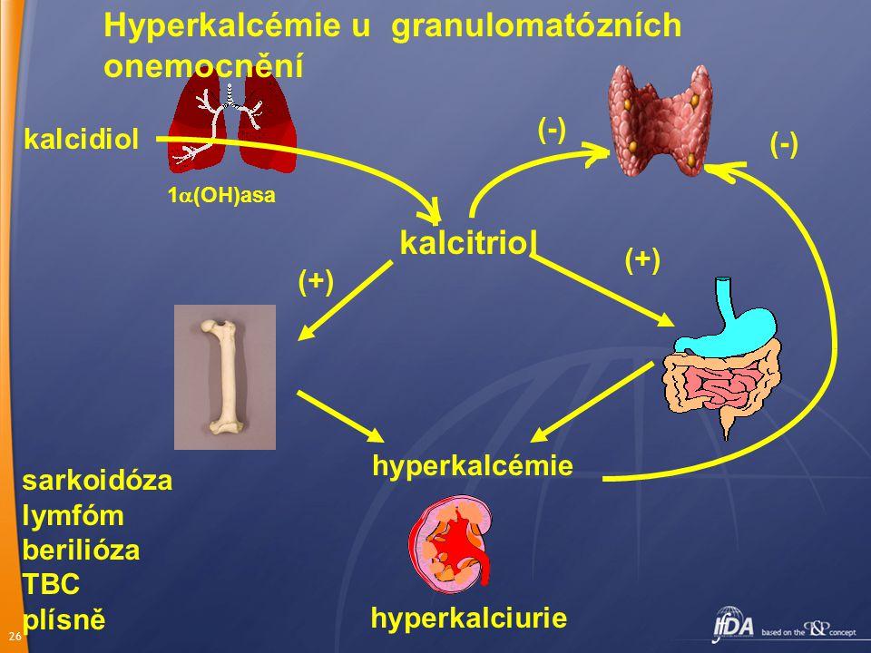 26 Hyperkalcémie u granulomatózních onemocnění hyperkalciurie hyperkalcémie kalcitriol (+) kalcidiol 1  (OH)asa (-) sarkoidóza lymfóm berilióza TBC plísně