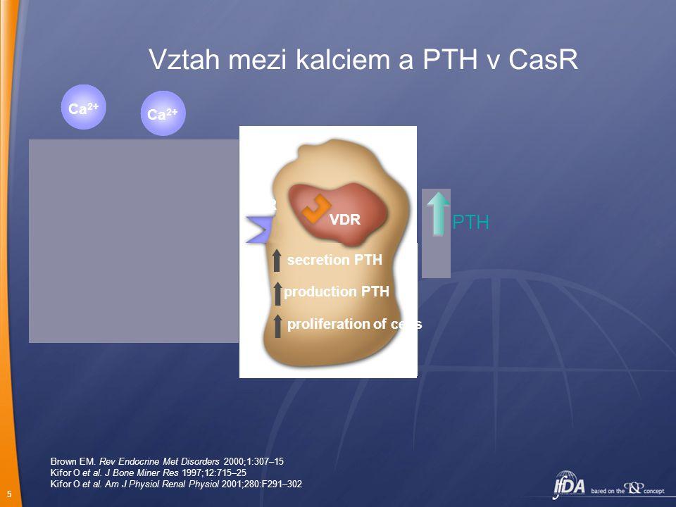 16 PTH hypertenze kardiomyocyty intersticiální fibroblasty aortální kalcifikace mitrální kalcifikace