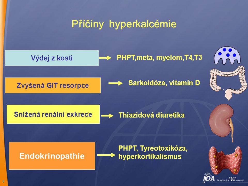 29 PO 4 Perikalcitol Cinacalcet Kalcitonin PTH Bisfosfonáty Estrogeny Konzervativní terapie primární hyperparatyreózy
