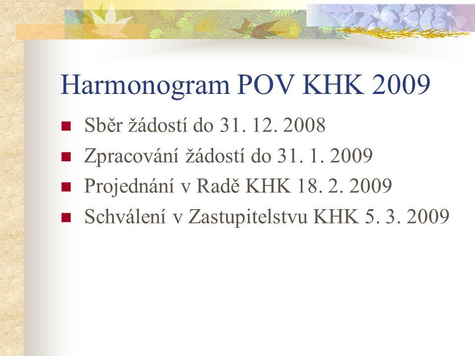 Harmonogram POV KHK 2009 Sběr žádostí do 31. 12. 2008 Zpracování žádostí do 31. 1. 2009 Projednání v Radě KHK 18. 2. 2009 Schválení v Zastupitelstvu K