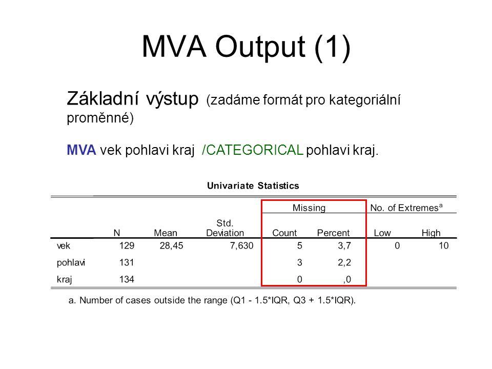 MVA Output (1) Základní výstup (zadáme formát pro kategoriální proměnné) MVA vek pohlavi kraj /CATEGORICAL pohlavi kraj.