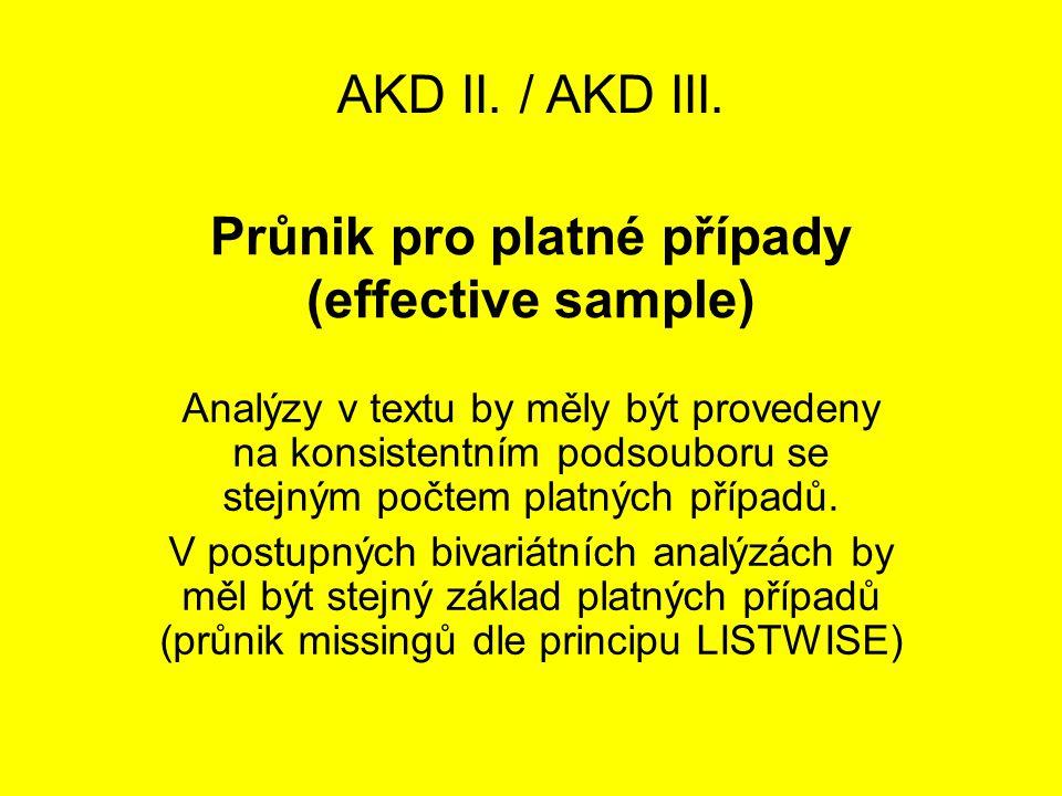 Průnik pro platné případy (effective sample) Analýzy v textu by měly být provedeny na konsistentním podsouboru se stejným počtem platných případů.