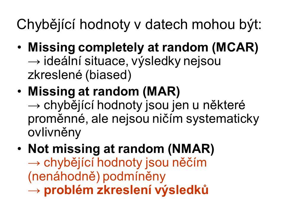 Chybějící hodnoty v datech mohou být: Missing completely at random (MCAR) → ideální situace, výsledky nejsou zkreslené (biased) Missing at random (MAR) → chybějící hodnoty jsou jen u některé proměnné, ale nejsou ničím systematicky ovlivněny Not missing at random (NMAR) → chybějící hodnoty jsou něčím (nenáhodně) podmíněny → problém zkreslení výsledků