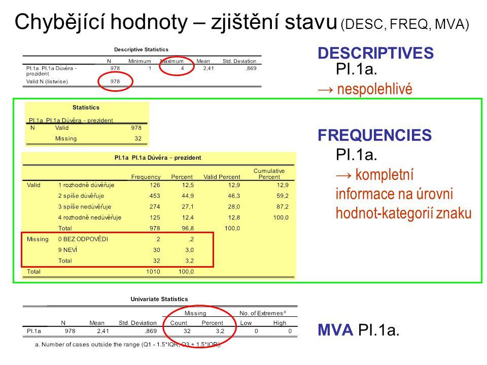 Chybějící hodnoty – zjištění stavu (DESC, FREQ, MVA) DESCRIPTIVES PI.1a.