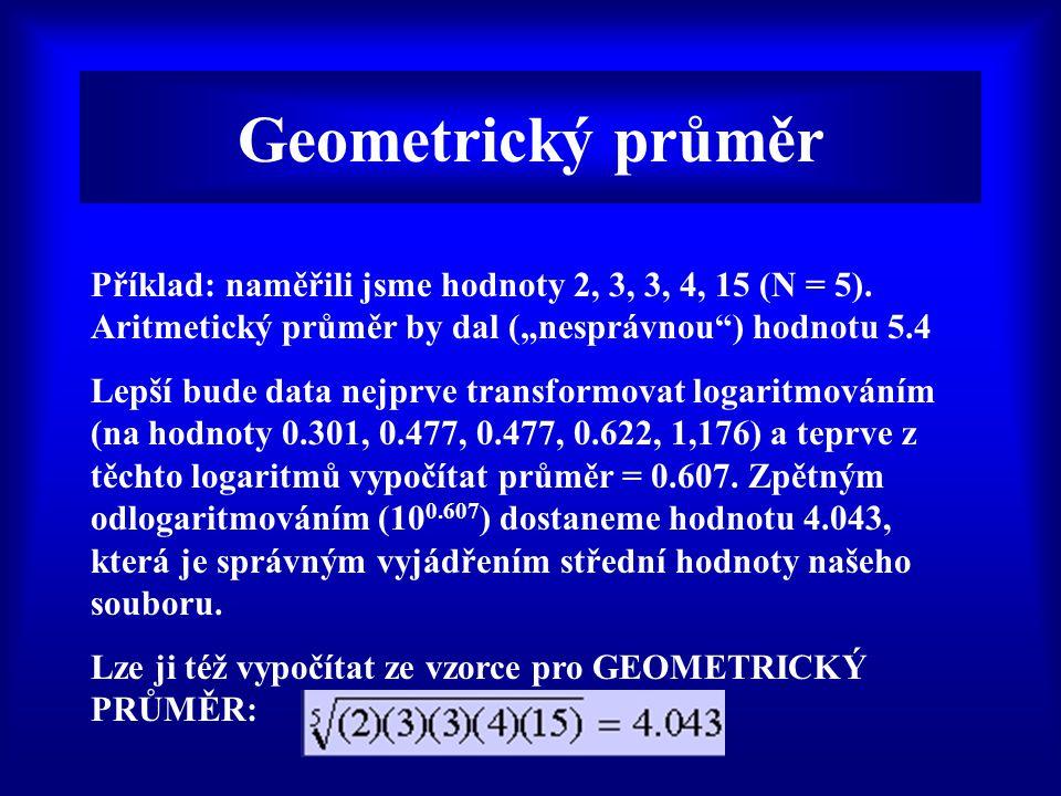Geometrický průměr Příklad: naměřili jsme hodnoty 2, 3, 3, 4, 15 (N = 5).