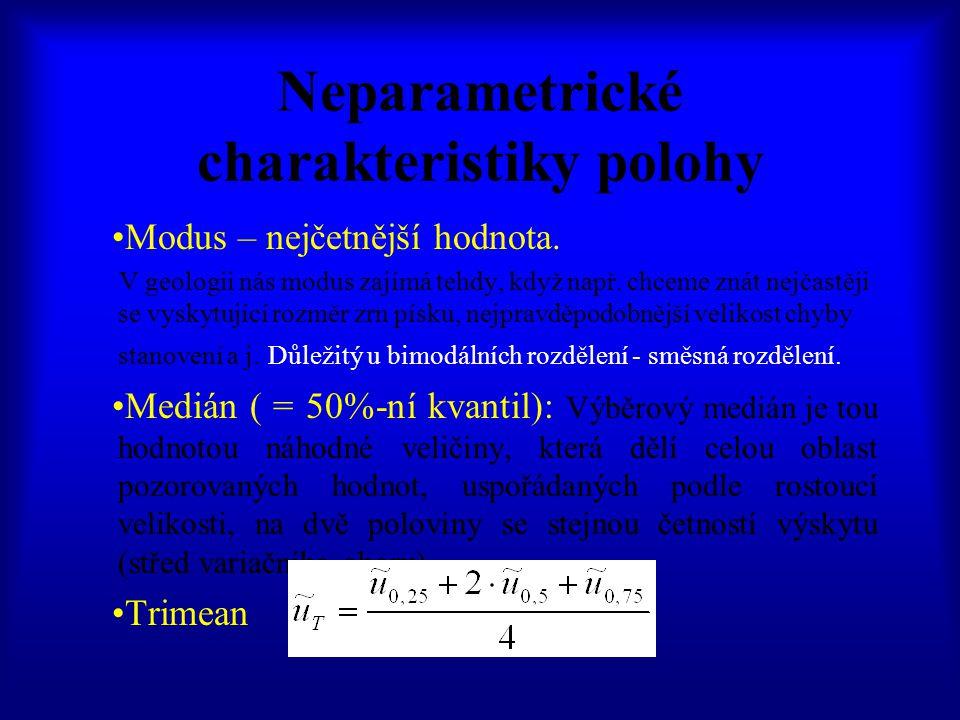 Neparametrické charakteristiky polohy Modus – nejčetnější hodnota.