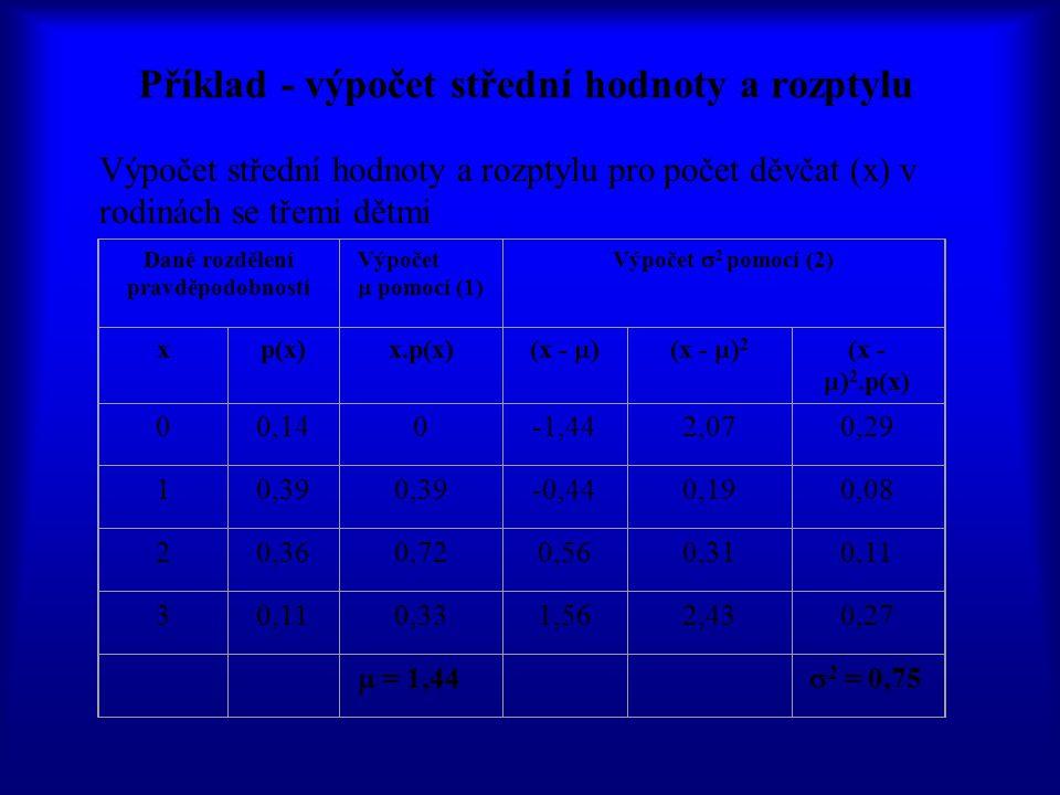 Příklad - výpočet střední hodnoty a rozptylu Výpočet střední hodnoty a rozptylu pro počet děvčat (x) v rodinách se třemi dětmi Dané rozdělení pravděpodobností Výpočet  pomocí (1) Výpočet  2 pomocí (2) xp(x)x.p(x) (x -  )(x -  ) 2 (x -  ) 2.p(x) 00,140-1,442,070,29 10,39 -0,440,190,08 20,360,720,560,310,11 3 0,331,562,430,27  = 1,44  2 = 0,75