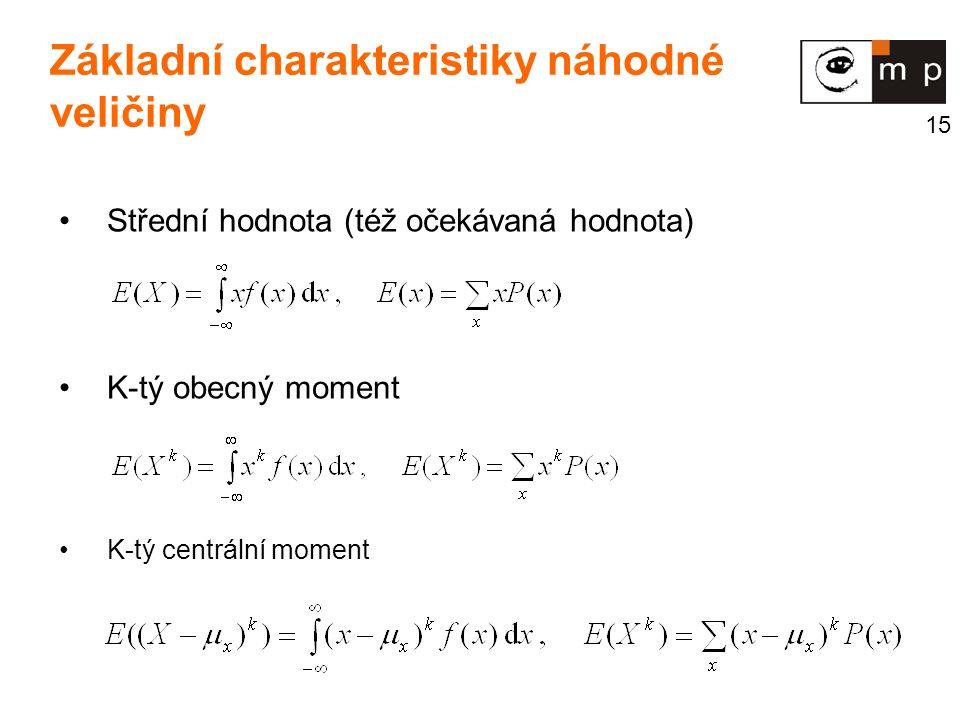 15 Střední hodnota (též očekávaná hodnota) K-tý obecný moment K-tý centrální moment Základní charakteristiky náhodné veličiny