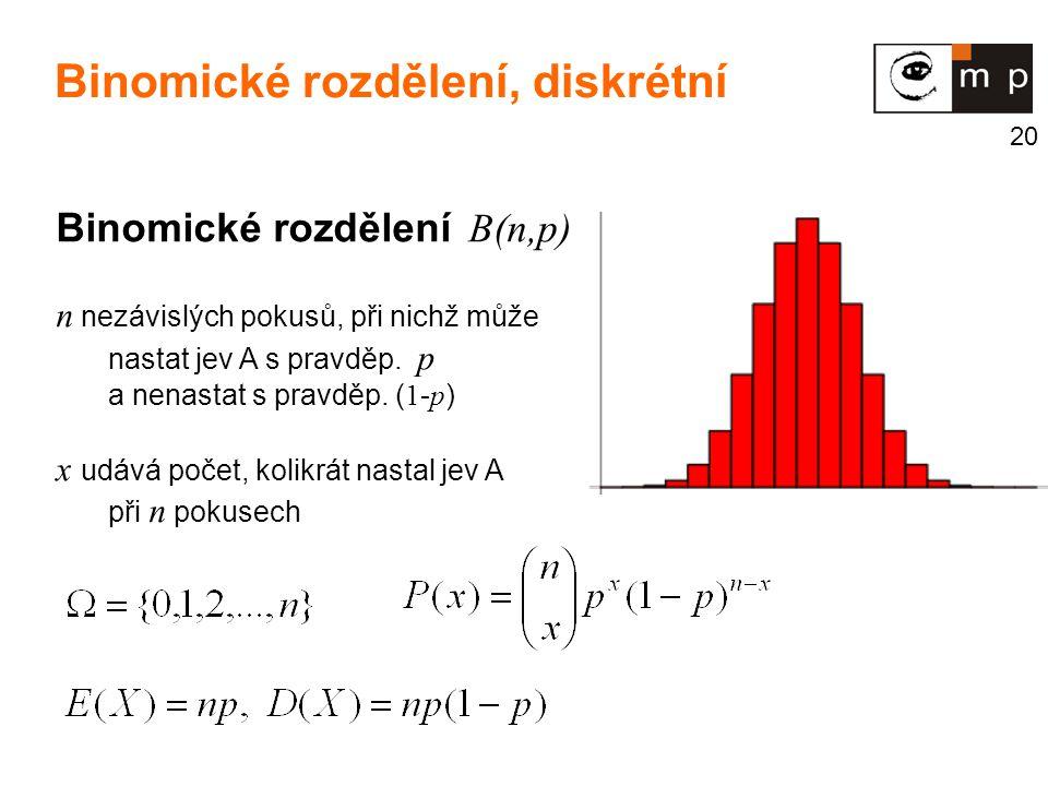 20 Binomické rozdělení B(n,p) n nezávislých pokusů, při nichž může nastat jev A s pravděp. p a nenastat s pravděp. ( 1 - p ) x udává počet, kolikrát n