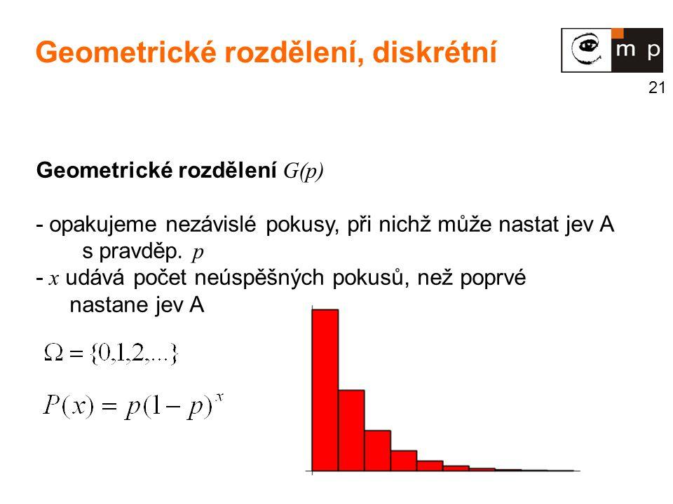 21 Geometrické rozdělení G(p) - opakujeme nezávislé pokusy, při nichž může nastat jev A s pravděp. p - x udává počet neúspěšných pokusů, než poprvé na