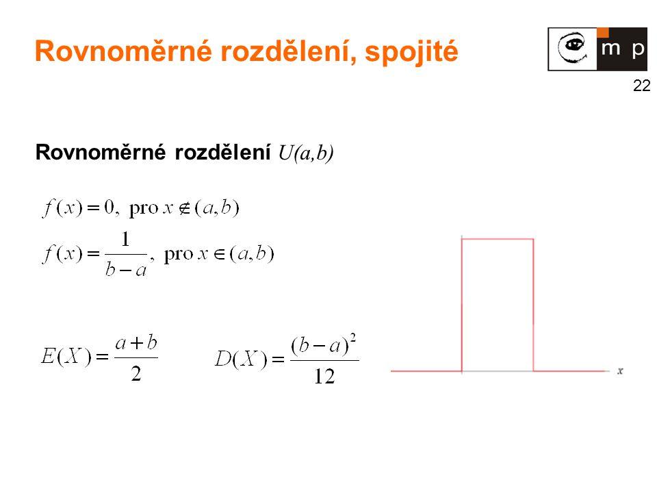 22 Rovnoměrné rozdělení U(a,b) Rovnoměrné rozdělení, spojité