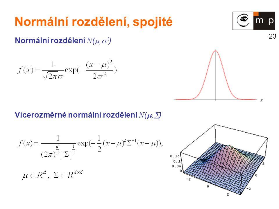 23 Normální rozdělení N ( ,   ) Vícerozměrné normální rozdělení N ( ,  ) Normální rozdělení, spojité