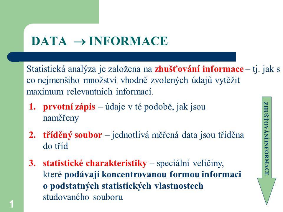 1 DATA  INFORMACE Statistická analýza je založena na zhušťování informace – tj. jak s co nejmenšího množství vhodně zvolených údajů vytěžit maximum