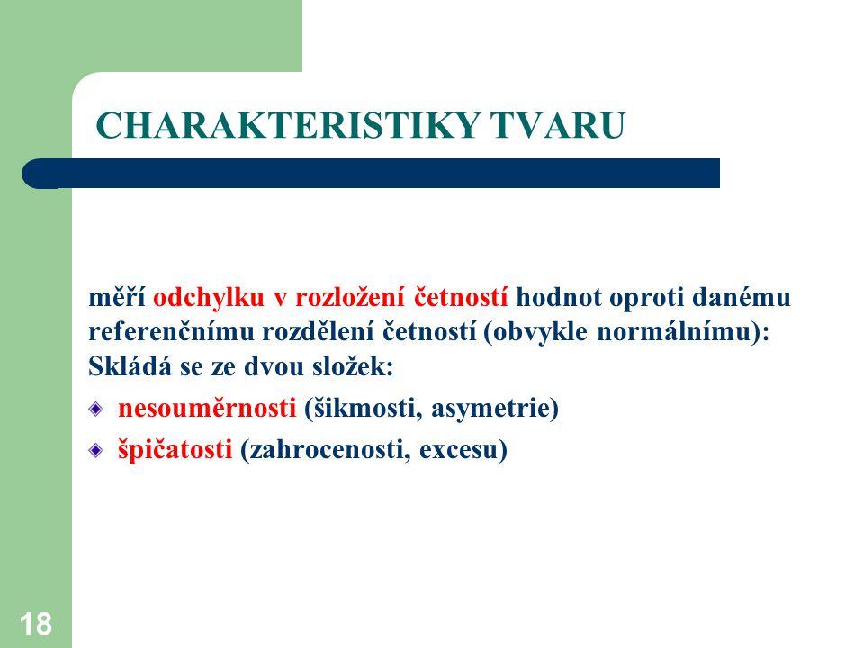18 CHARAKTERISTIKY TVARU měří odchylku v rozložení četností hodnot oproti danému referenčnímu rozdělení četností (obvykle normálnímu): Skládá se ze dv