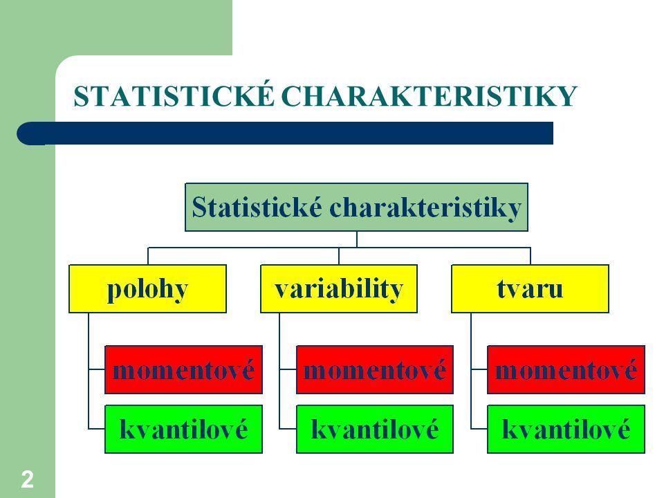 3 Typy charakteristik: 1. polohy – reprezentace souboru na číselné ose