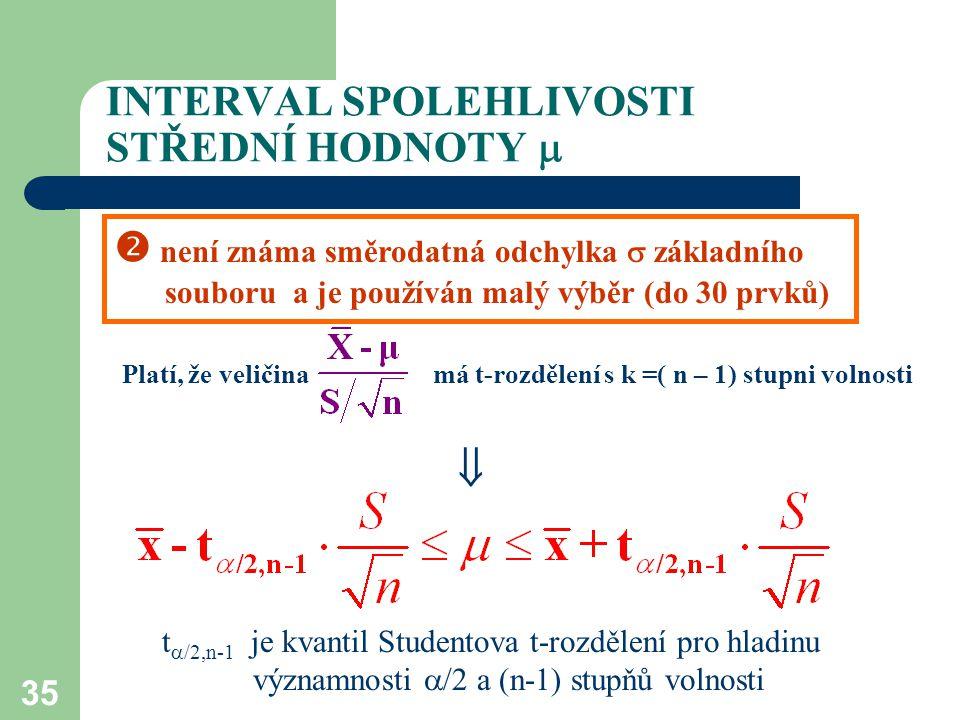 35 INTERVAL SPOLEHLIVOSTI STŘEDNÍ HODNOTY   není známa směrodatná odchylka  základního souboru a je používán malý výběr (do 30 prvků) t  /2,n-1 je