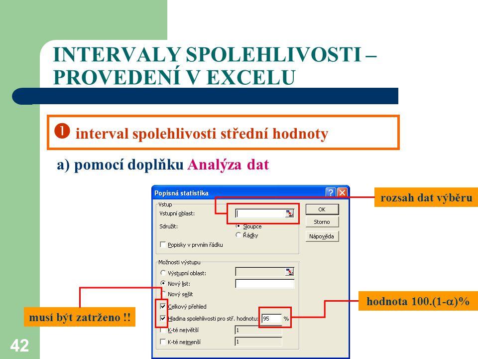 42 INTERVALY SPOLEHLIVOSTI – PROVEDENÍ V EXCELU  interval spolehlivosti střední hodnoty a) pomocí doplňku Analýza dat rozsah dat výběru musí být zatr