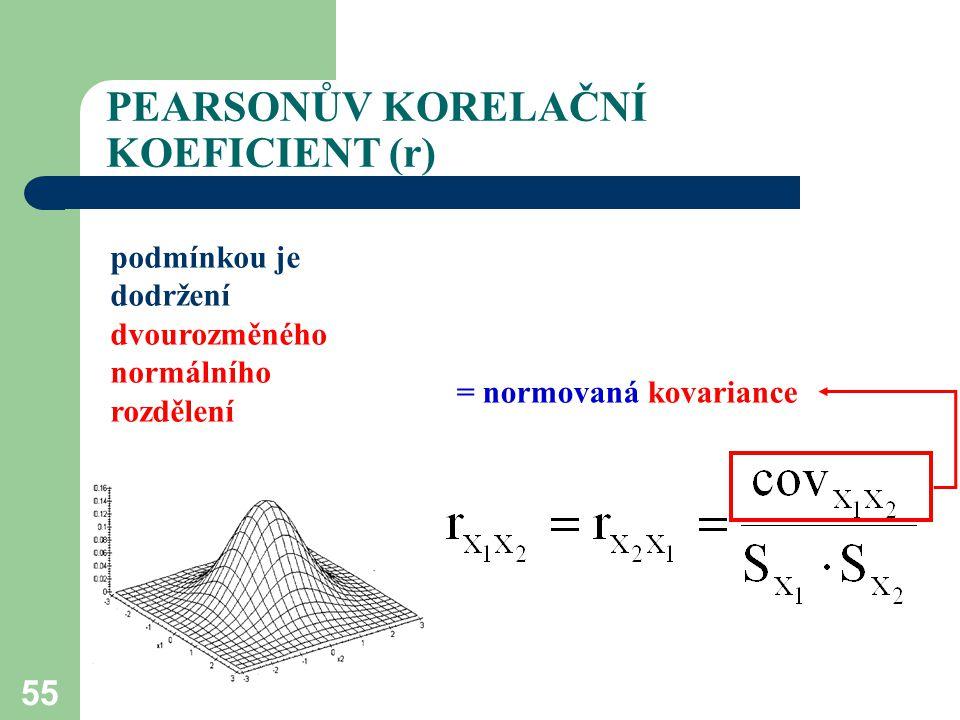 55 PEARSONŮV KORELAČNÍ KOEFICIENT (r) = normovaná kovariance podmínkou je dodržení dvourozměného normálního rozdělení