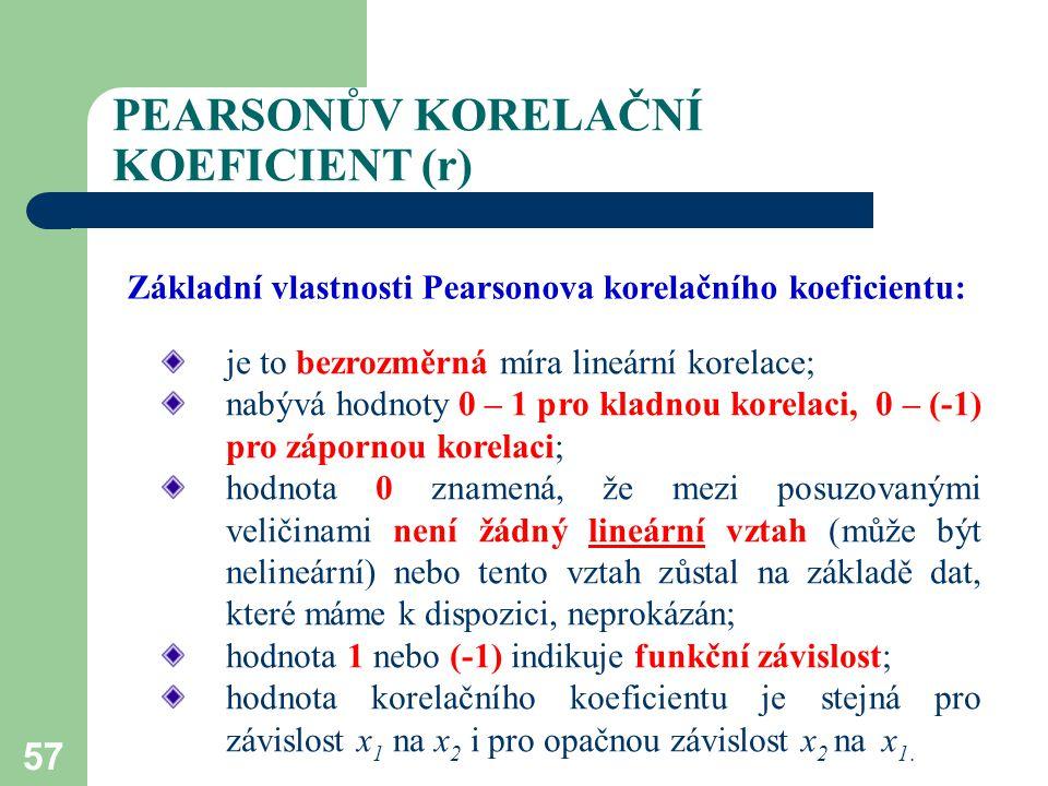 57 PEARSONŮV KORELAČNÍ KOEFICIENT (r) Základní vlastnosti Pearsonova korelačního koeficientu: je to bezrozměrná míra lineární korelace; nabývá hodnoty