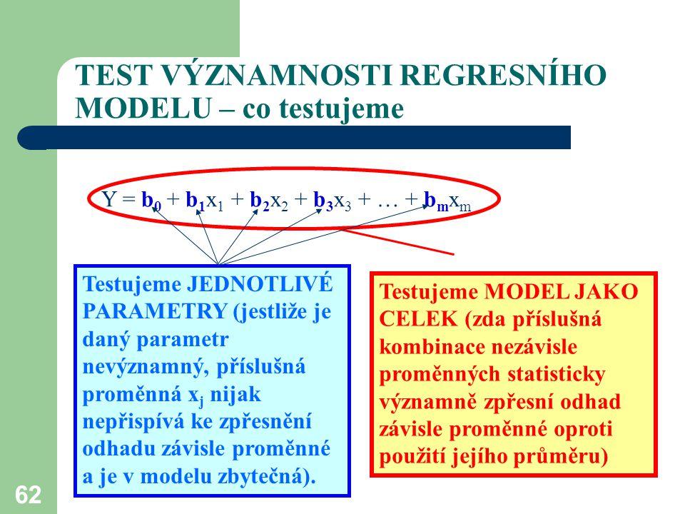62 TEST VÝZNAMNOSTI REGRESNÍHO MODELU – co testujeme Y = b 0 + b 1 x 1 + b 2 x 2 + b 3 x 3 + … + b m x m Testujeme MODEL JAKO CELEK (zda příslušná kom