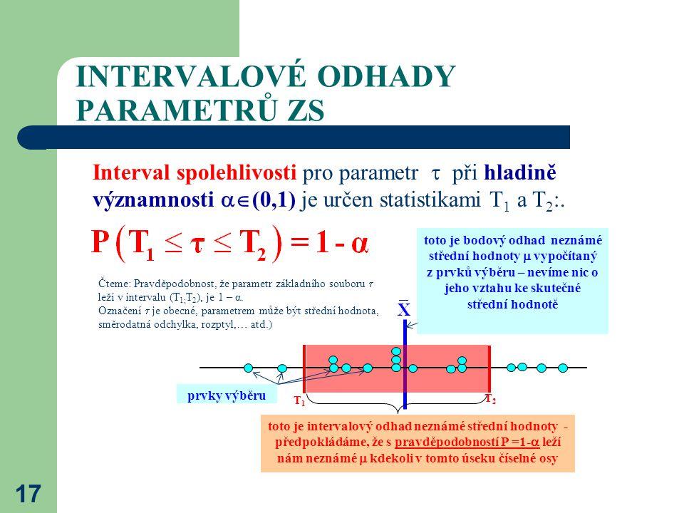 17 INTERVALOVÉ ODHADY PARAMETRŮ ZS Interval spolehlivosti pro parametr  při hladině významnosti  (0,1) je určen statistikami T 1 a T 2 :. toto je b