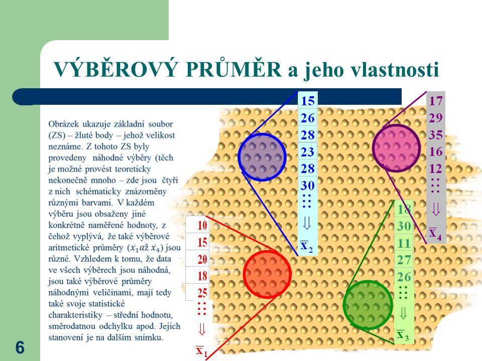 17 INTERVALOVÉ ODHADY PARAMETRŮ ZS Interval spolehlivosti pro parametr  při hladině významnosti  (0,1) je určen statistikami T 1 a T 2 :.