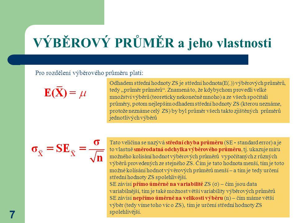 18 INTERVALOVÉ ODHADY PARAMETRŮ ZS A VÝZNAM HODNOTY α Hlavní rozdílem intervalového odhadu oproti bodovému je to, že místo jedné hodnoty určujeme zpravidla dvě hodnoty – hranice intervalu.