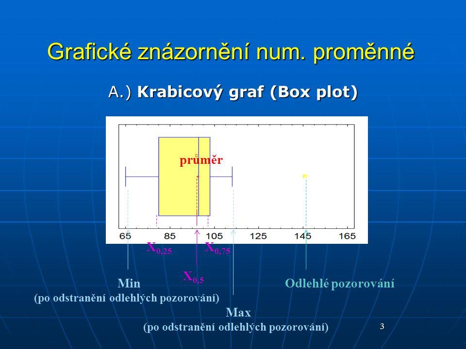 3 Grafické znázornění num. proměnné A.) Krabicový graf (Box plot) Odlehlé pozorování Min (po odstranění odlehlých pozorování) Max (po odstranění odleh