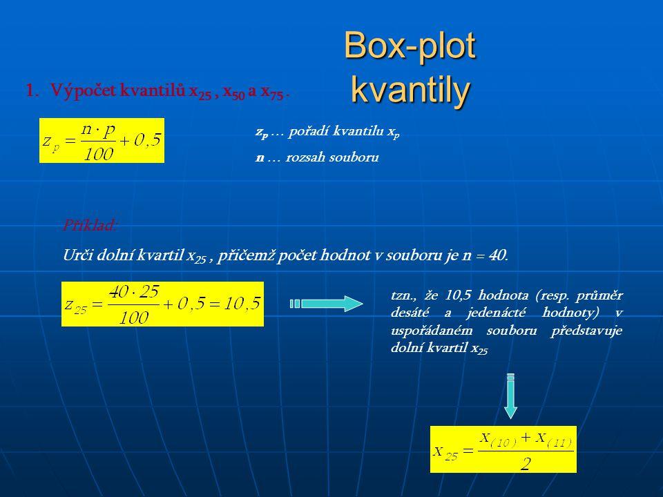 Box-plotkvantily 1.Výpočet kvantilů x 25, x 50 a x 75. z p … pořadí kvantilu x p n … rozsah souboru Příklad: Urči dolní kvartil x 25, přičemž počet ho