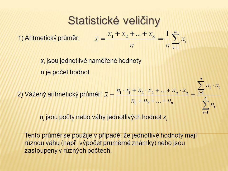 3) Geometrický průměr: Statistické veličiny Harmonický průměr se používá při výpočtech průměrné doby nějaké práce (výroba součástky, zpracování úkolu apod.) 4) Harmonický průměr: x i jsou násobky růstu či poklesu (např.