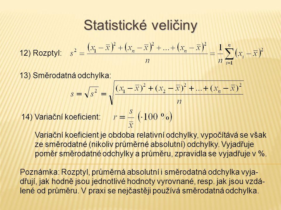 12) Rozptyl: Statistické veličiny 13) Směrodatná odchylka: 14) Variační koeficient: Variační koeficient je obdoba relativní odchylky, vypočítává se vš