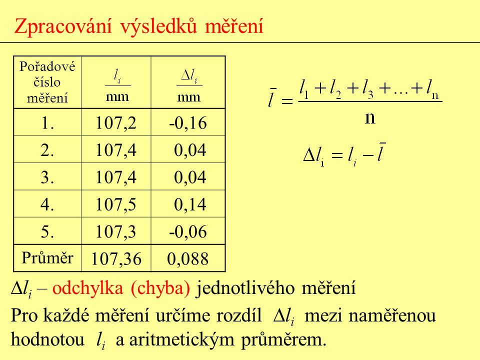Zpracování výsledků měření Pořadové číslo měření 1.107,2-0,16 2.107,4 0,04 3.107,4 0,04 4.107,5 0,14 5.107,3-0,06 Průměr 107,360,088  l i – odchylka