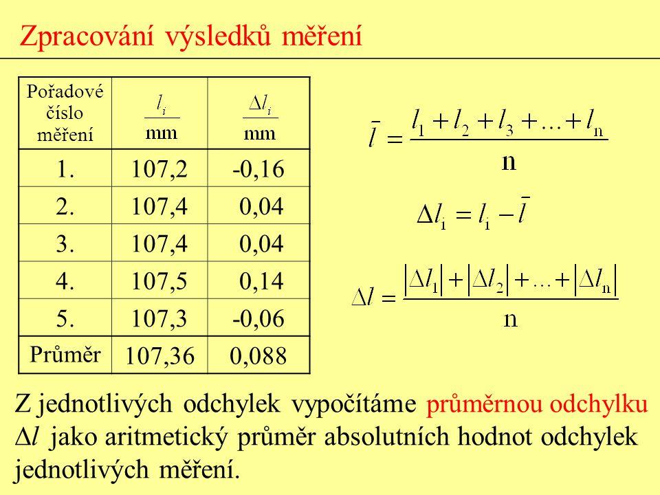 Zpracování výsledků měření Pořadové číslo měření 1.107,2-0,16 2.107,4 0,04 3.107,4 0,04 4.107,5 0,14 5.107,3-0,06 Průměr 107,360,088 Z jednotlivých od