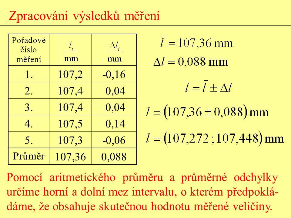 Zpracování výsledků měření Pořadové číslo měření 1.107,2-0,16 2.107,4 0,04 3.107,4 0,04 4.107,5 0,14 5.107,3-0,06 Průměr 107,360,088 Pomocí aritmetick