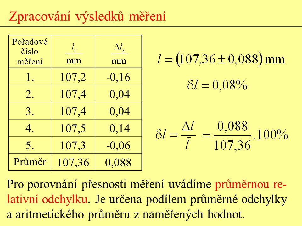 Zpracování výsledků měření Pořadové číslo měření 1.107,2-0,16 2.107,4 0,04 3.107,4 0,04 4.107,5 0,14 5.107,3-0,06 Průměr 107,360,088 Pro porovnání pře