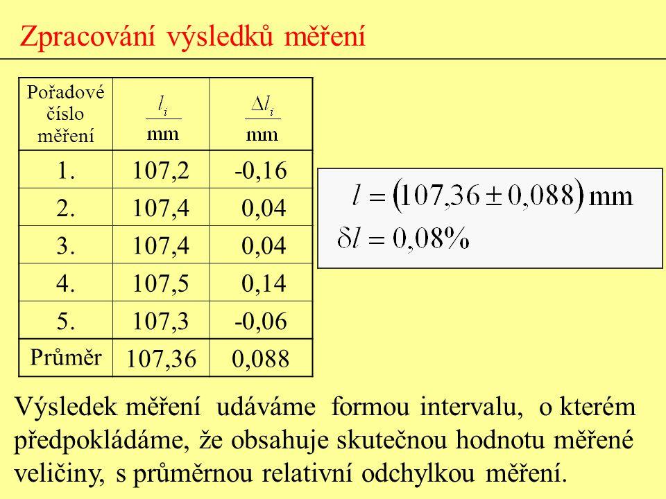 Zpracování výsledků měření Pořadové číslo měření 1.107,2-0,16 2.107,4 0,04 3.107,4 0,04 4.107,5 0,14 5.107,3-0,06 Průměr 107,360,088 Výsledek měření u