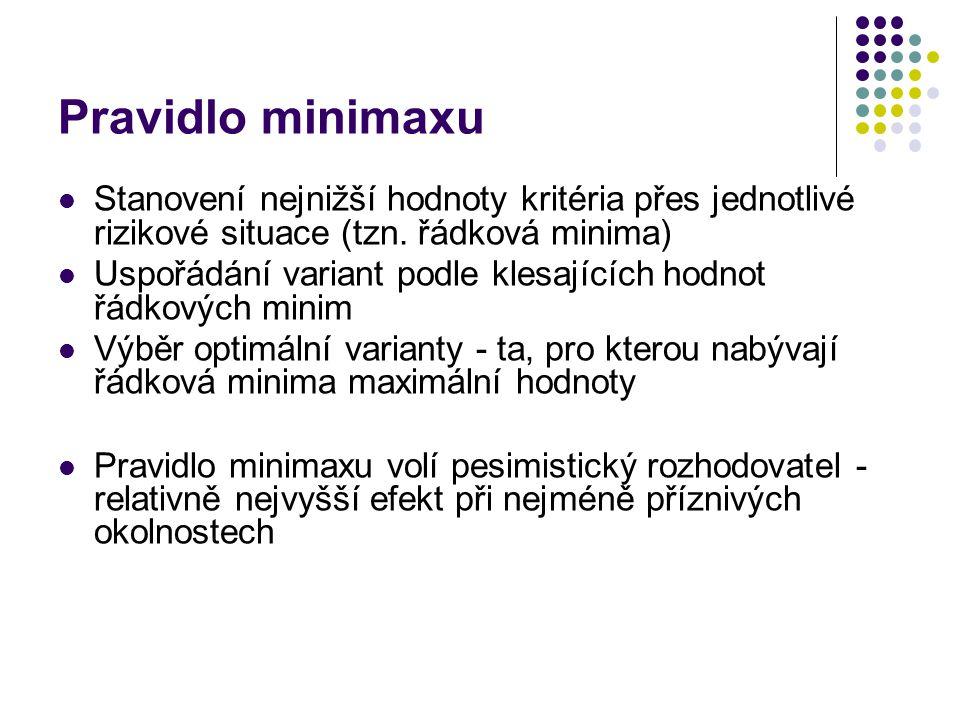 Pravidlo minimaxu Stanovení nejnižší hodnoty kritéria přes jednotlivé rizikové situace (tzn.