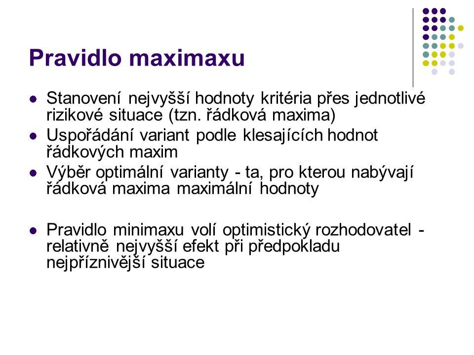 Pravidlo maximaxu Stanovení nejvyšší hodnoty kritéria přes jednotlivé rizikové situace (tzn.
