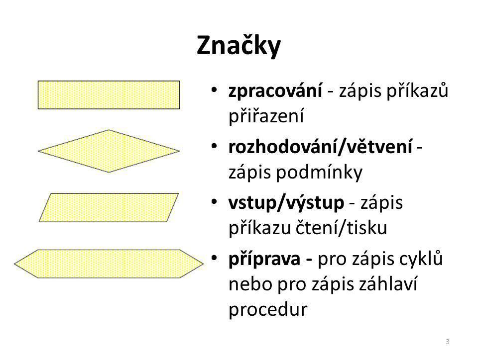 Značky zpracování - zápis příkazů přiřazení rozhodování/větvení - zápis podmínky vstup/výstup - zápis příkazu čtení/tisku příprava - pro zápis cyklů nebo pro zápis záhlaví procedur 3