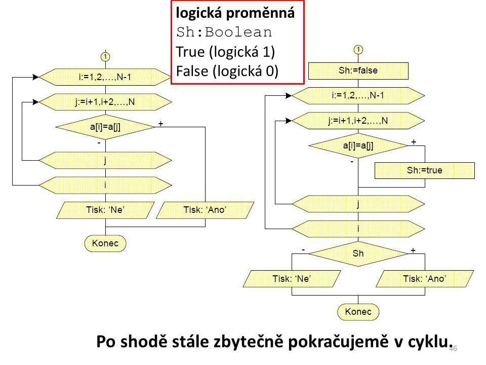 46 logická proměnná Sh:Boolean True (logická 1) False (logická 0) Po shodě stále zbytečně pokračujemě v cyklu.