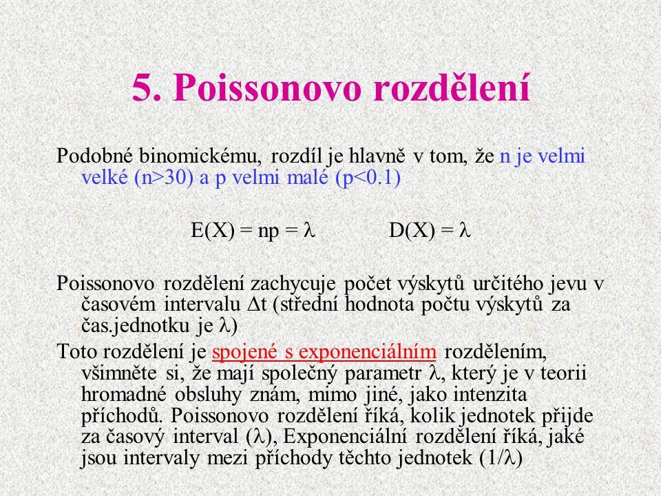 5. Poissonovo rozdělení Podobné binomickému, rozdíl je hlavně v tom, že n je velmi velké (n>30) a p velmi malé (p<0.1) E(X) = np = D(X) = Poissonovo r