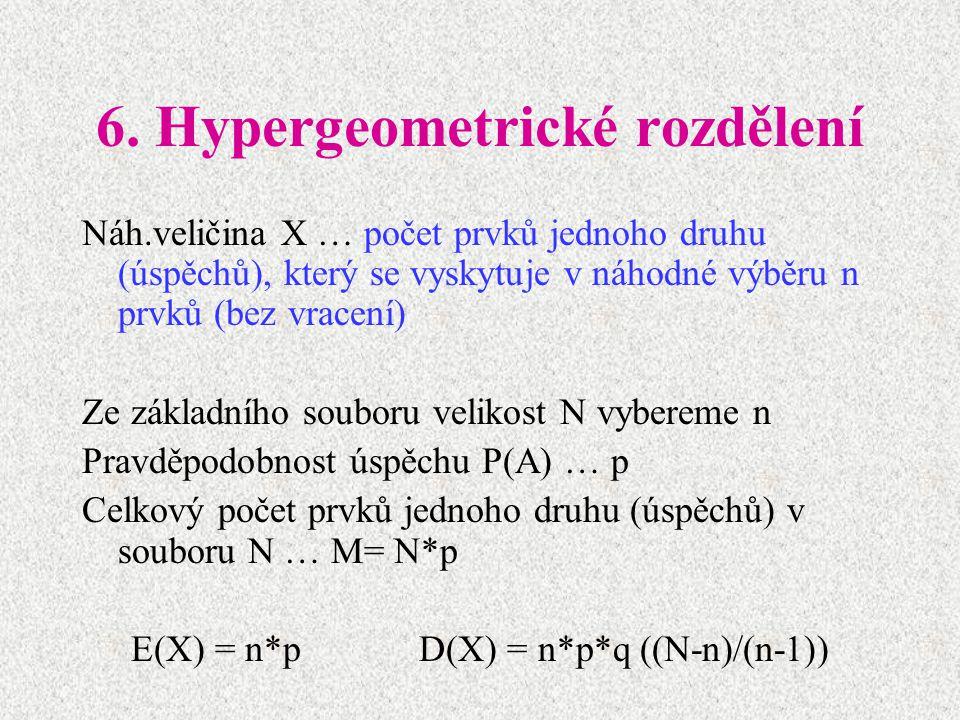 6. Hypergeometrické rozdělení Náh.veličina X … počet prvků jednoho druhu (úspěchů), který se vyskytuje v náhodné výběru n prvků (bez vracení) Ze zákla