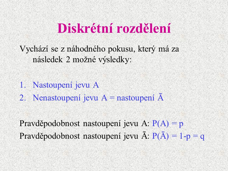 Diskrétní rozdělení 1.Alternativní 2.Geometrické 3.Pascalovo 4.Binomické 5.Poissonovo 6.Hypergeometrické