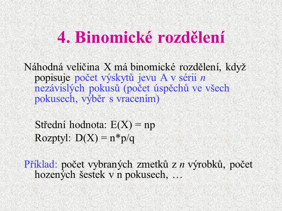 4. Binomické rozdělení Náhodná veličina X má binomické rozdělení, když popisuje počet výskytů jevu A v sérii n nezávislých pokusů (počet úspěchů ve vš