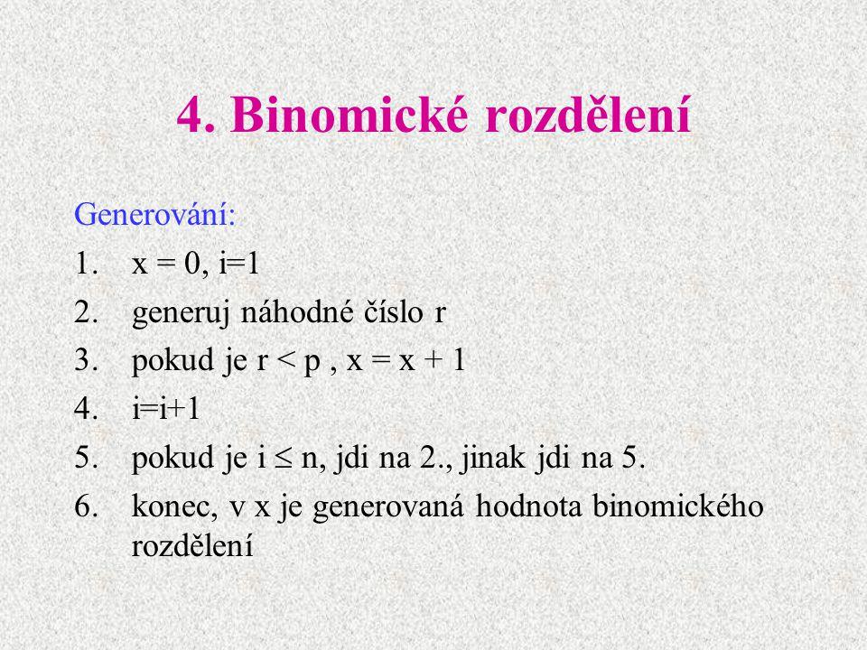 4. Binomické rozdělení Generování: 1.x = 0, i=1 2.generuj náhodné číslo r 3.pokud je r < p, x = x + 1 4.i=i+1 5.pokud je i  n, jdi na 2., jinak jdi n
