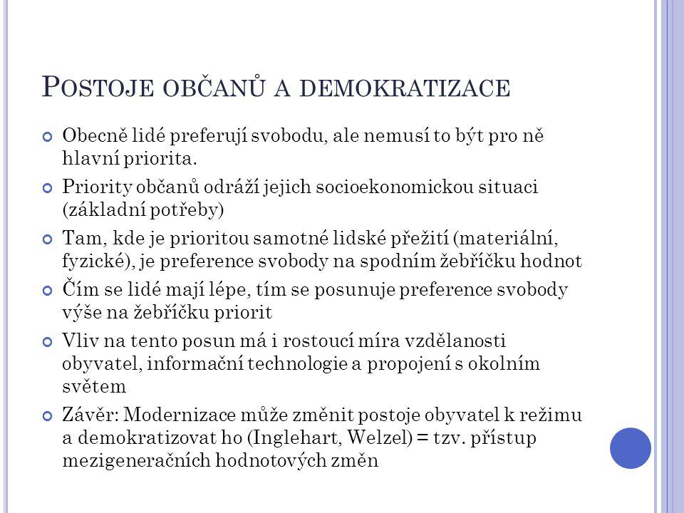 P OSTOJE OBČANŮ A DEMOKRATIZACE Obecně lidé preferují svobodu, ale nemusí to být pro ně hlavní priorita. Priority občanů odráží jejich socioekonomicko