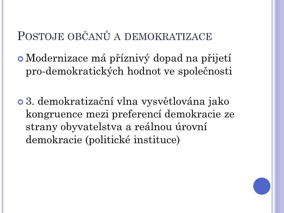 P OSTOJE OBČANŮ A DEMOKRATIZACE Modernizace má příznivý dopad na přijetí pro-demokratických hodnot ve společnosti 3. demokratizační vlna vysvětlována