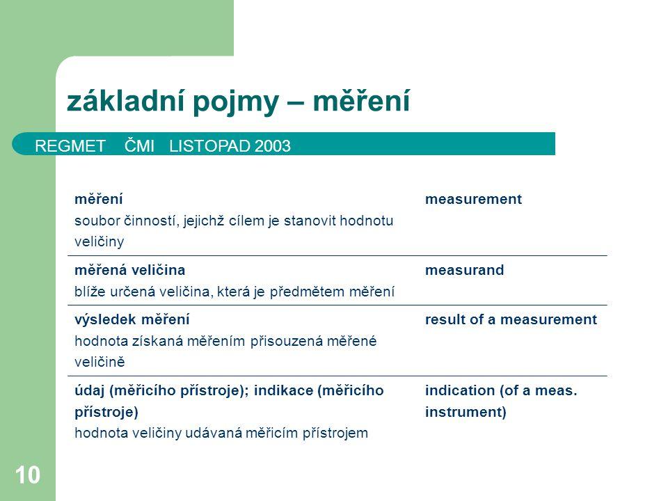 REGMET ČMI LISTOPAD 2003 10 základní pojmy – měření měření soubor činností, jejichž cílem je stanovit hodnotu veličiny measurement měřená veličina blí