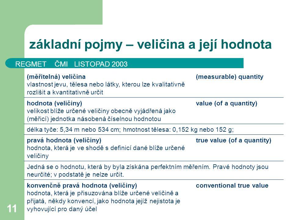 REGMET ČMI LISTOPAD 2003 11 základní pojmy – veličina a její hodnota (měřitelná) veličina vlastnost jevu, tělesa nebo látky, kterou lze kvalitativně r